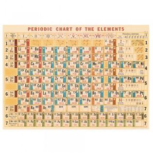 Affiche Tableau des éléments périodiques rétro