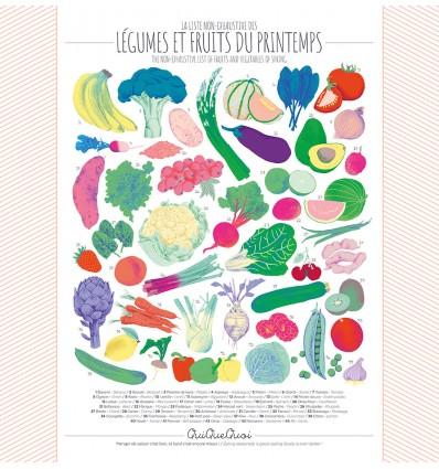 Affiche Printemps fruits & légumes - Qui Que Quoi