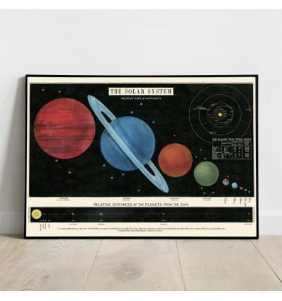 Affiche pédagogique Système Solaire - Cavallini & Co